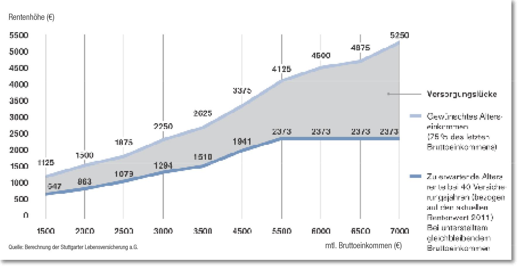 Unterstützungskasse - Kloeppel Versicherungsmakler GmbH